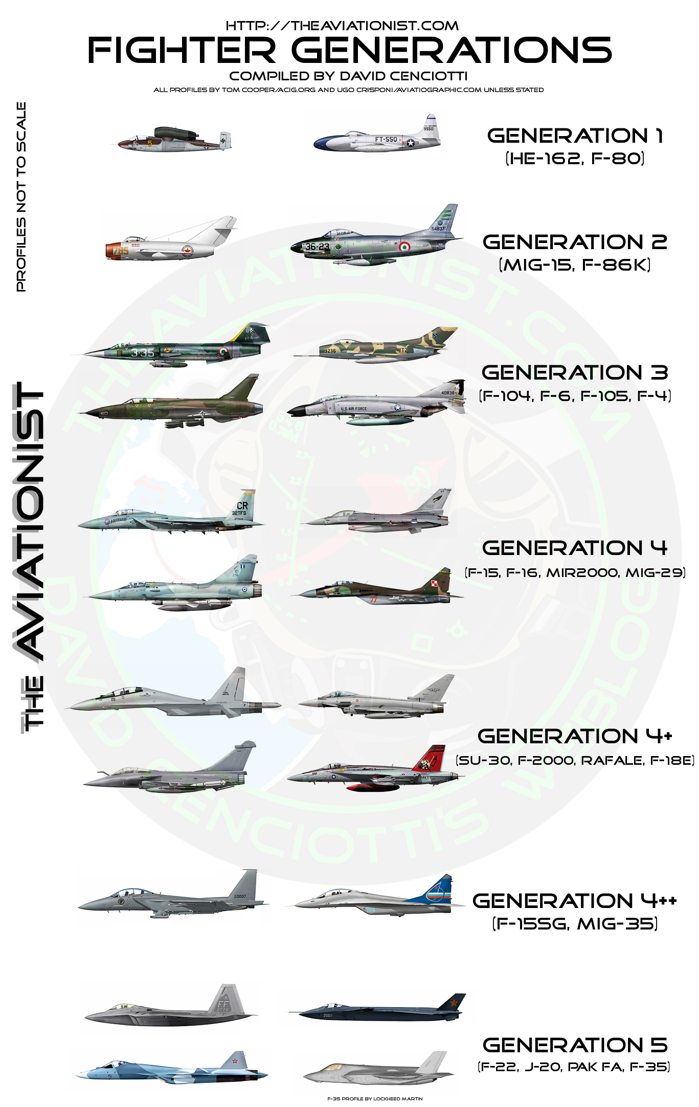 Kitchen design graph paper - Paper Airplane Shuttle On Names Of Different Types Military Jets