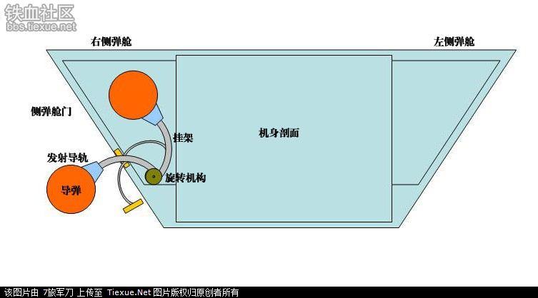 هل طورت الصين تكنولوجيا إطلاق الصواريخ من الطائرات الشبحيه ؟ J-20-missile-deployment-device