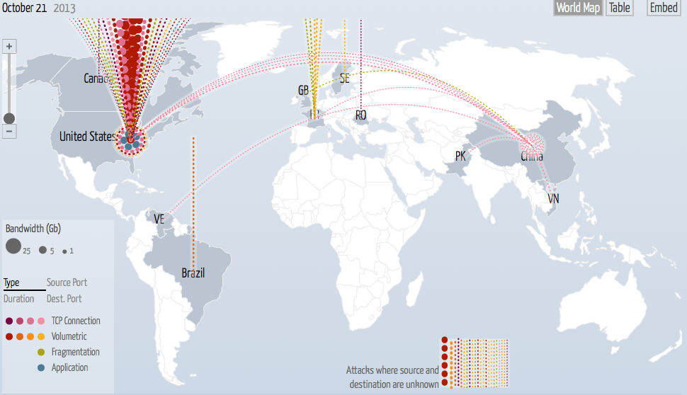 The aviationist this map shows all distributed denial of service this map shows all distributed denial of service attacks worldwide in real time gumiabroncs Choice Image