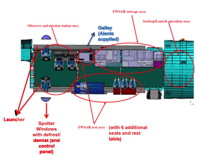 C-27J SAR config