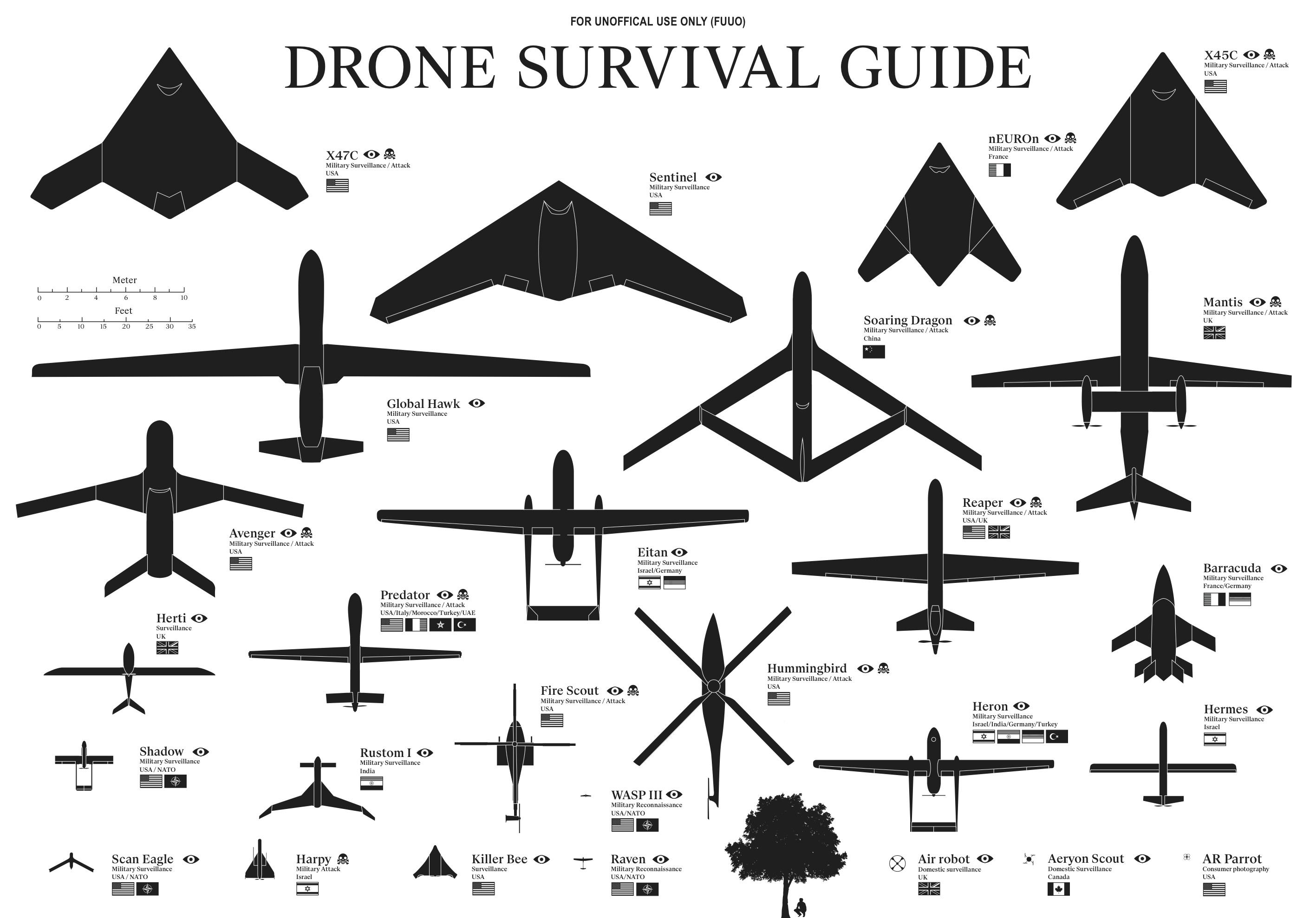 Survols de centrales nucléaires: ovni ou drones? - Page 2 Drone-Survival-Guide1