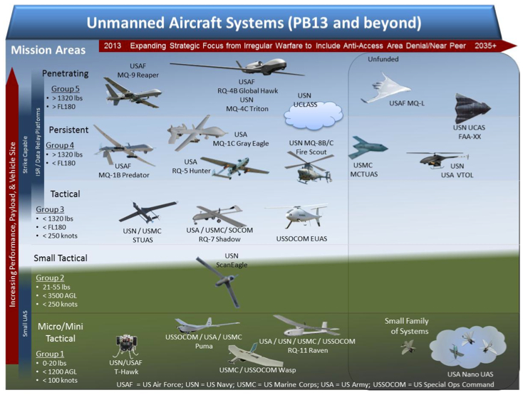 unmanned spacecraft timeline - photo #18