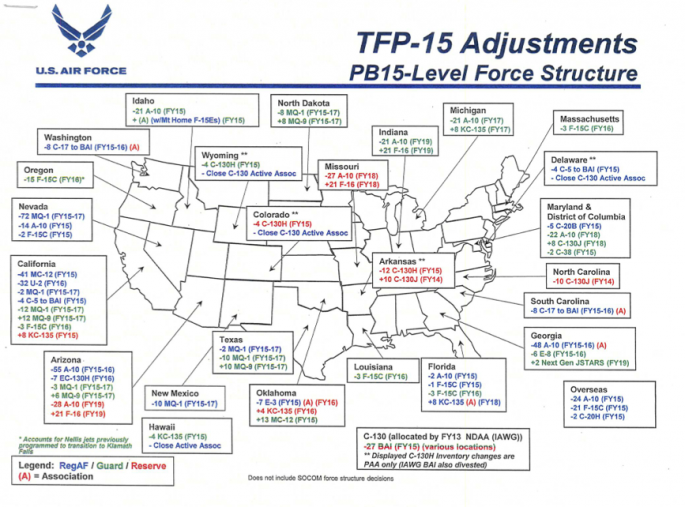 FY15 adjustments