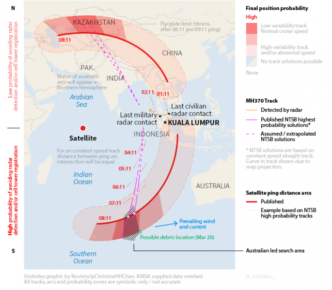 MH370 route