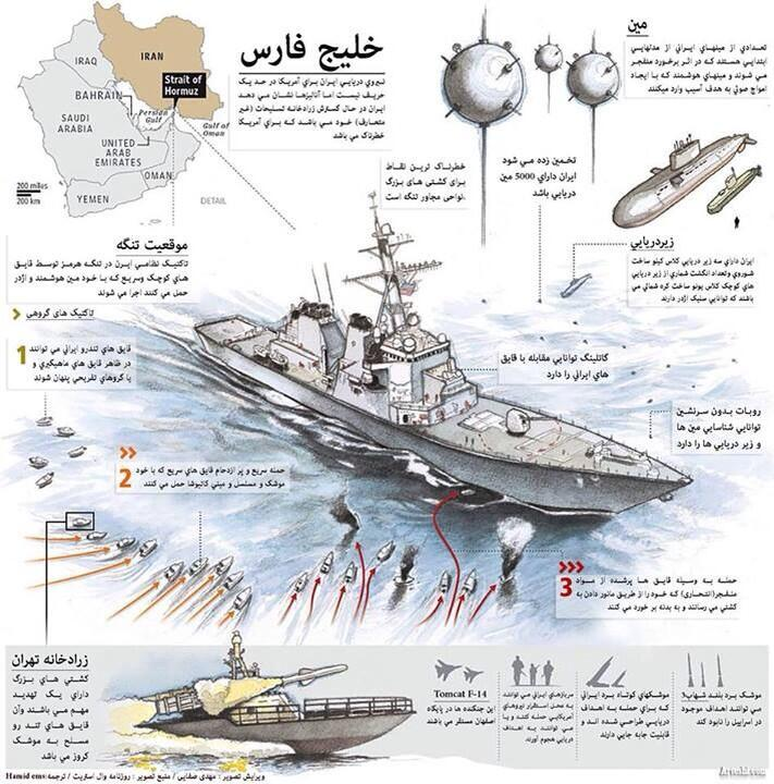 scan eagle drone with Strait Of Hormuz on 176353 furthermore Watch besides Unmanned Weapons Mq 8 Fire Scout as well Iran Captures Foreign Drone Trying Enter Nations Airspace further Insitu And Boeing Being Sued Over Landing System Patents.