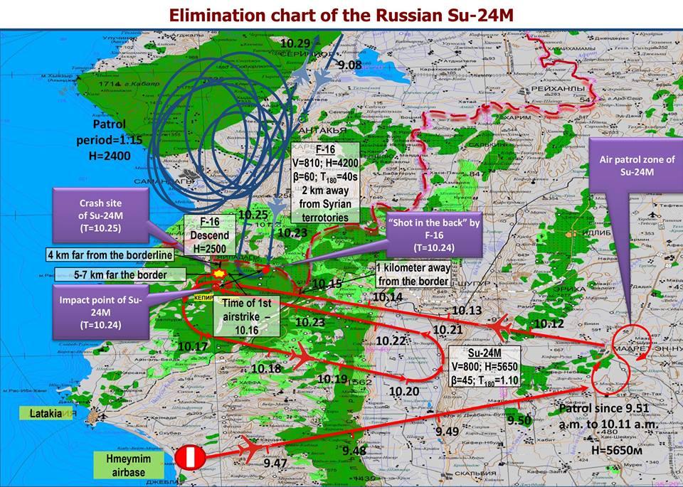 http://theaviationist.com/wp-conten... ロシア軍機、トルコ