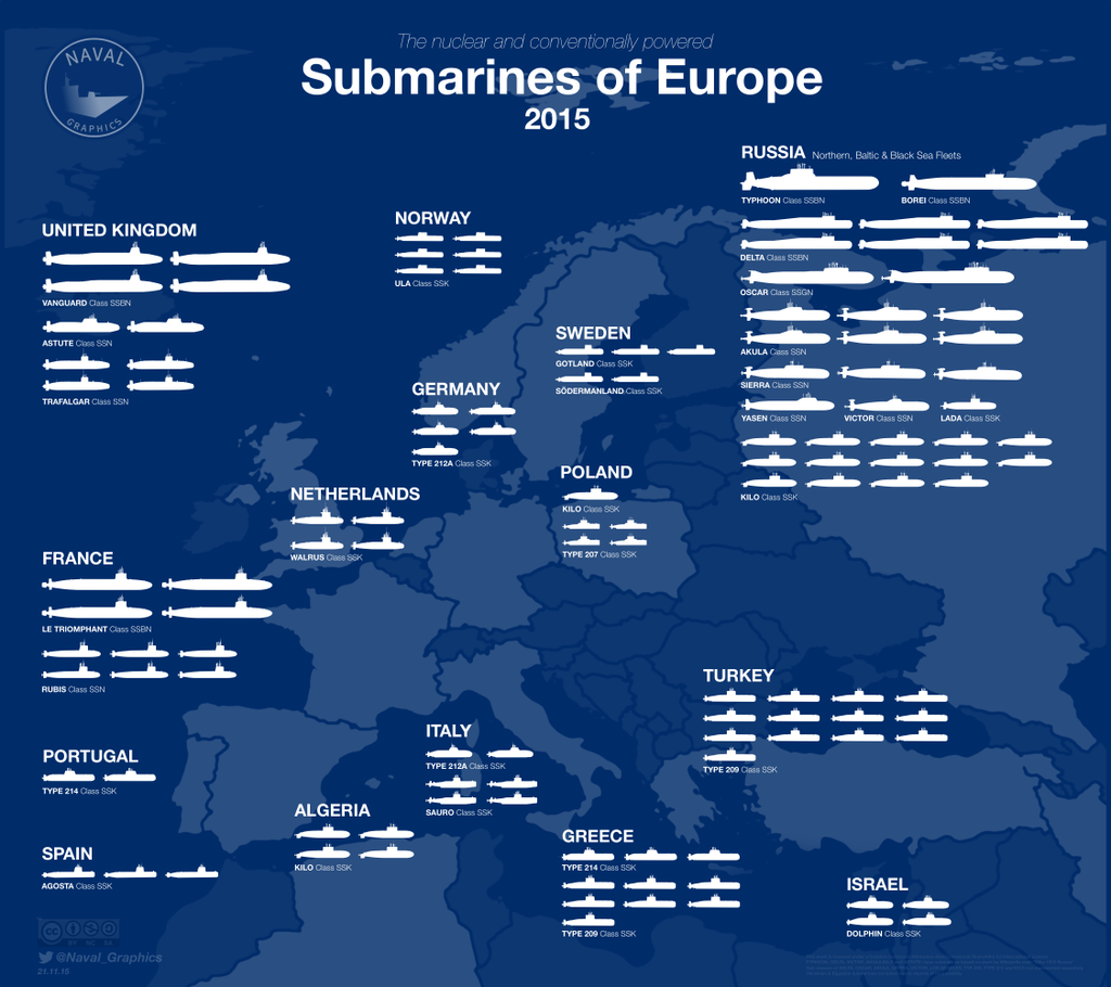 This infographic shows every submarine operated by the nations of