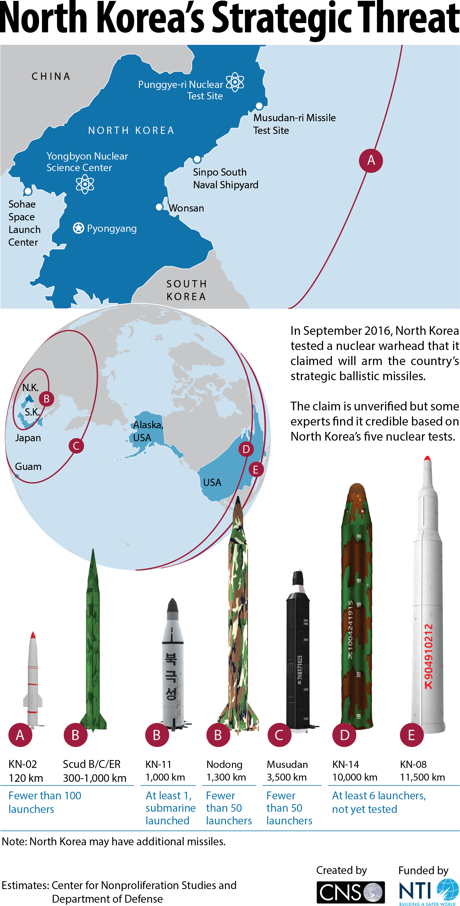 https://theaviationist.com/wp-content/uploads/2017/04/North-Korea-missiles.png