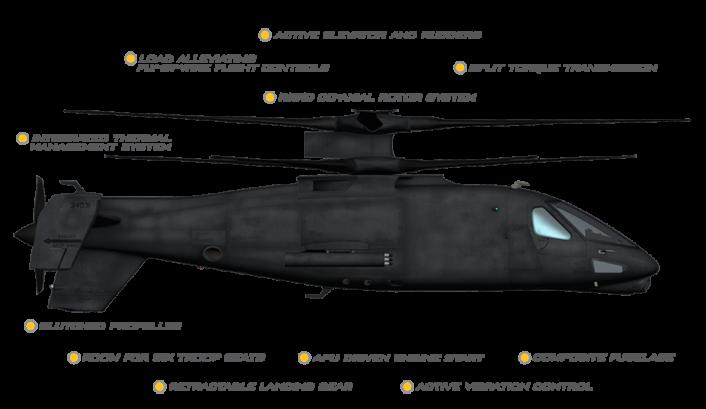 اول عرض رسمي للمروحية التكتيكية الخفيفة S-97 Raider S-97-with-features-706x409